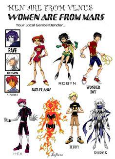 gender bent titans