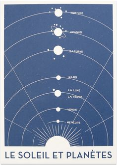 Planets Screenprint from Double Merick.