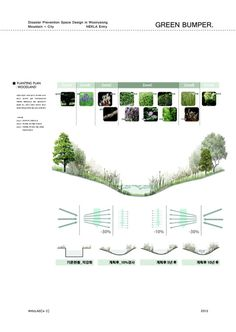 The Green Bumper: Disaster Prevention Space Design gardening Landscape Architecture Drawing, Landscape And Urbanism, Architecture Graphics, Landscape Drawings, Landscape Plans, Landscape Design, Landscape Diagram, Ecology Design, Planting Plan