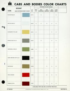 International Harvester Scout Paint Chart | Historical Object | Wisconsin Historical Society