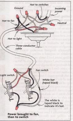 The power source in this circuit enters the light fixture where the ceiling fan switch wiring diagram keyboard keysfo Image collections