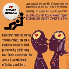 """female orgasm signs The """"secret"""" to female ejaculation: How all women can experience it."""