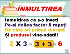 Planșe terminologie matematică -Înmulțirea ca adunare repetată Fun Math, Math Activities, School Staff, Back To School, Algebra, Positive Discipline, School Lessons, Kids And Parenting, Homeschooling