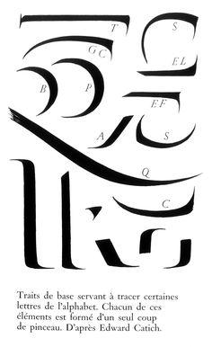 construction de la lettre