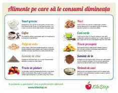Nu mai știi ce să mănânci la micul dejun, mai ales că ar trebui să fie masa cea mai concentrată caloric? Iată care sunt cele mai indicate alimente pe care să le consumi dimineaţa! #diete #micdejun #nutritie #slabit Health Diet, Health And Nutrition, Fitness Diet, Health Fitness, Metabolism Boosting Foods, Diet Recipes, Healthy Recipes, Healthy Weight, Healthy Living