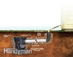 1000 Images About Greywater Amp Dry Well Systems On