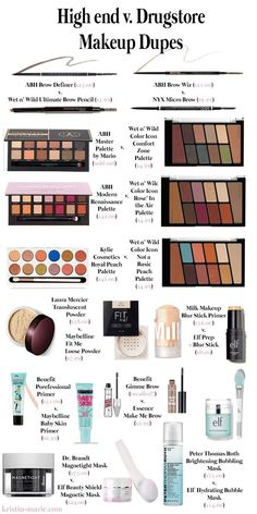 kristin marie blog; high end v. drugstore makeup dupes, anastasia beverly hills, master by mario palette, modern renaissance palette, kylie royal peach palette, laura mercier transluscent powder, milk makeup blur stick, benefit porefessional, benefit gimme brow, dr. brandt, peter thomas roth