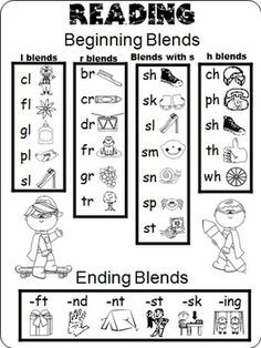 "Beginning Blends (free; from Tracy Pippin's ""First Grade Help Pages for Reading & Math Folders, Homework Folder"" on TpT)"