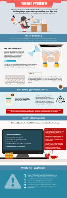 Phishing has been around since sending emails via the internet began. Even…