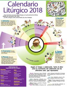 PARROQUIA SAN JUAN PABLO II: CALENDARIO LITÚRGICO 2018 Bible Stories, Bible Lessons, Lent, Homeschool, Projects To Try, Faith, Teaching, Education, Google