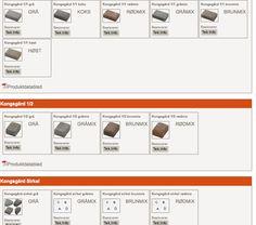 Eksempel på produkter Kongsgård fra Aaltvedt