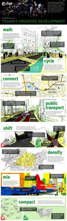 Transit Oriented Developments.  #transit  #developments  #urban
