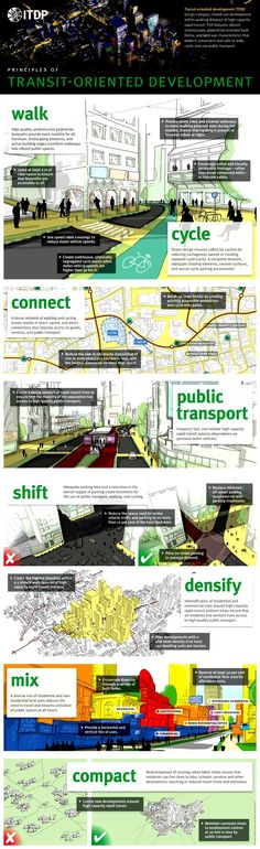 Transit Oriented Developments.  #transit  #developments  #urban