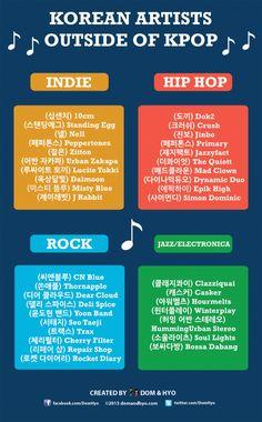 Korean Artists Outside Of Kpop