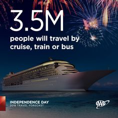 Millions of people will take trains, buses and cruise ships this #IndependenceDay. How will you get to your holiday destination? #travelforecast www.newsroom.aaa.com Amazing Destinations, Holiday Destinations, Cruise Ships, Summer Travel, Independence Day, Buses, Trains, Summertime, National Parks