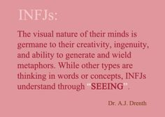 Dr. A.J. Drenth- Everything is visual in my mind...I wish I could project the pictures in my mind and not have to verbally explain. I've seen the answers and connections to so many things.