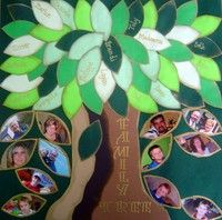 Project - Family Tree