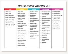 The Ultimate House Cleaning Checklist Printable PDF Home Management Housekeeper Maid Service Chore List Spring Deep Cleaning Honey-Do Daily Cleaning Lists, Monthly Cleaning Schedule, Cleaning Checklist Printable, House Cleaning Checklist, Weekly Cleaning, Cleaning Hacks, Speed Cleaning, Cleaning Contracts, Cleaning Calendar
