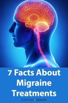 7 Facts You Should Know About Migraine Treatments Amazing Awesome The more you know . Acute Medicine, Migraine Pain, Meditation Apps, Behavioral Therapy, Yoga For Weight Loss, Pain Management