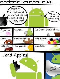 preciosa logo android vs apple