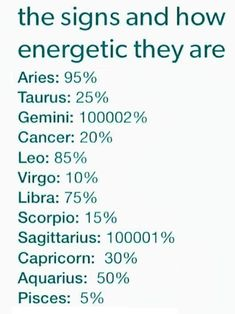 This is definitely true like even when I'm being lazy I'm still energetic af