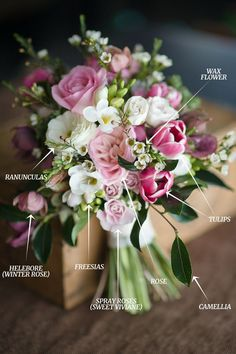 I love this size of posy bouquet! Wedding Bouquet Recipe IV ~ A 'Just-Picked' Posy of Pinks Bridal Bouquet Pink, Bride Bouquets, Bridal Flowers, Floral Bouquets, Beautiful Flowers, Spring Bouquet, Wax Flowers, Freesia Wedding Bouquet, Bouquet Flowers