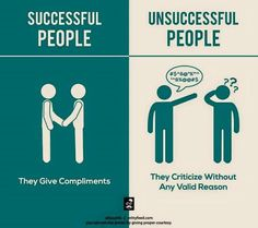 Habits of sucessful vs unsucessful People