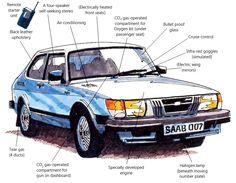 Saab 900 Bond car from the later novels.    @Tasha and I had this car!~