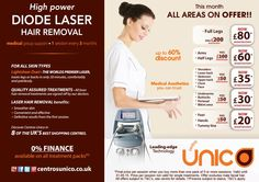 May Promotions Laser hair removal from only £20