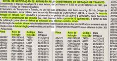 STT Guarulhos.SP publicou edital com prazos para defesaserecursos contra multas de trânsito e indicação de real condutor infrator 74550 30.12.15 +http://brml.co/1YRsKfl
