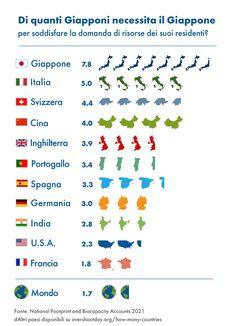 Overshoot day, gli italiani consumano come se avessero a disposizione 2,8 terre Earth Overshoot Day, Map, Location Map, Maps