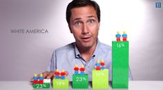 The death of the American dream perfectly illustrated with Legos (Source: Brookings Institute)
