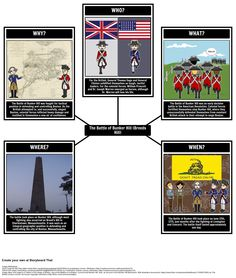 What was the significance of the battle of bunker hill