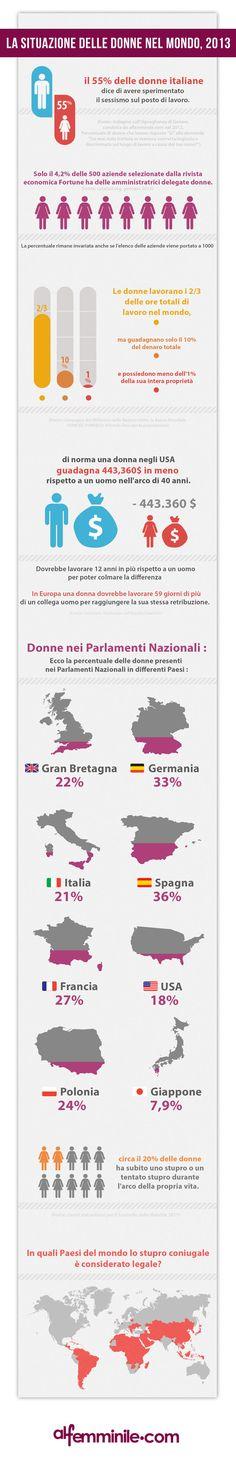 La situazione delle #donne nel mondo, 2013 #infografica