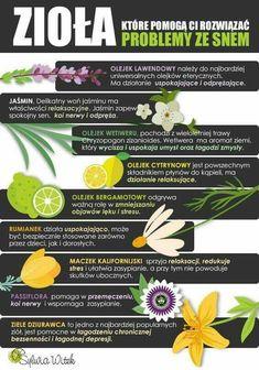 Naturopathy, Natural Health, Herbalism, Vitamins, Healthy Eating, Herbs, Healthy Recipes, Beauty, Food