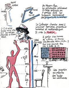 Le Corbusier et le modulor
