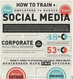 How To Train Your Employees To Handle Your Social Media?