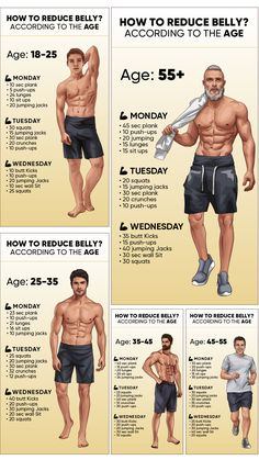 Create a personalized workout and meal plan based on weight, height, age, daily activity and fitness conditions. Start 1-minute quiz 👇👇👇 Fitness Workouts, Gym Workouts For Men, Workout Routine For Men, Gym Workout For Beginners, Gym Workout Tips, Workout Challenge, Workout Videos, Fitness Tips, Full Body Workout Plan