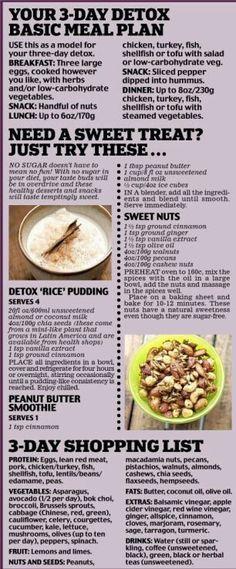 BONUS: Dash Diet Shopping Checklist | TheDashDiet.net ...