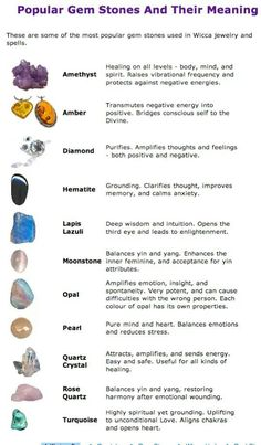 Gem stones and their meanings