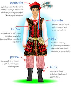 Detailed descriptions (in Polish) of the most iconic Polish regional folk costumes - Krakow region men's costume.