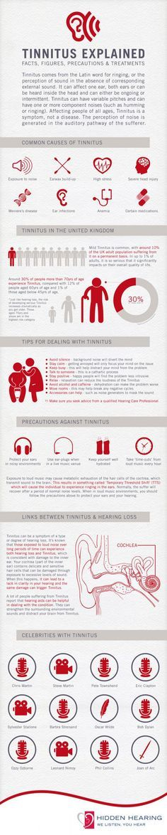 If tinnitus is driving you crazy, here is some information on what this condition is and what you can do about it to obtain some relief from the annoying sounds of tinnitus.
