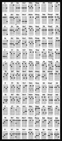 Ukulele Chords Mini Chart - A Complete Chord Chart In The