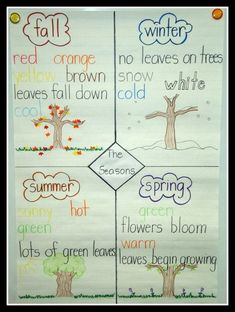 I will use the anchor chart to discuss seasons and leave up all week for the unit so students can reflect back to it as we do station work.