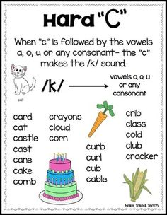 Hard and Soft C and G - Free Posters Phonics Rules, Spelling Rules, Jolly Phonics, Phonics Worksheets, Spelling And Grammar, Phonics Activities, Kids Learning Activities, Kindergarten Worksheets, Physical Activities