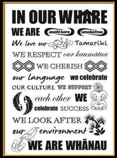 in our Whanau School Resources, Teaching Resources, Waitangi Day, Maori Words, Maori Symbols, Maori Designs, Maori Art, Kiwiana, Classroom Inspiration