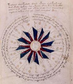 el manuscrito voynich.