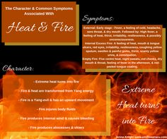 """There are 6 pathogenic factors in TCM, here is a look at """"Heat with Fire""""."""