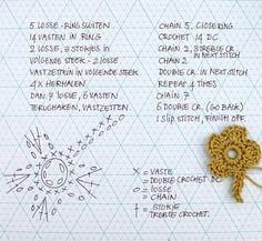 Crochet Lucky Clover - Chart