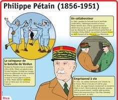 Fiche exposés : Philippe Pétain